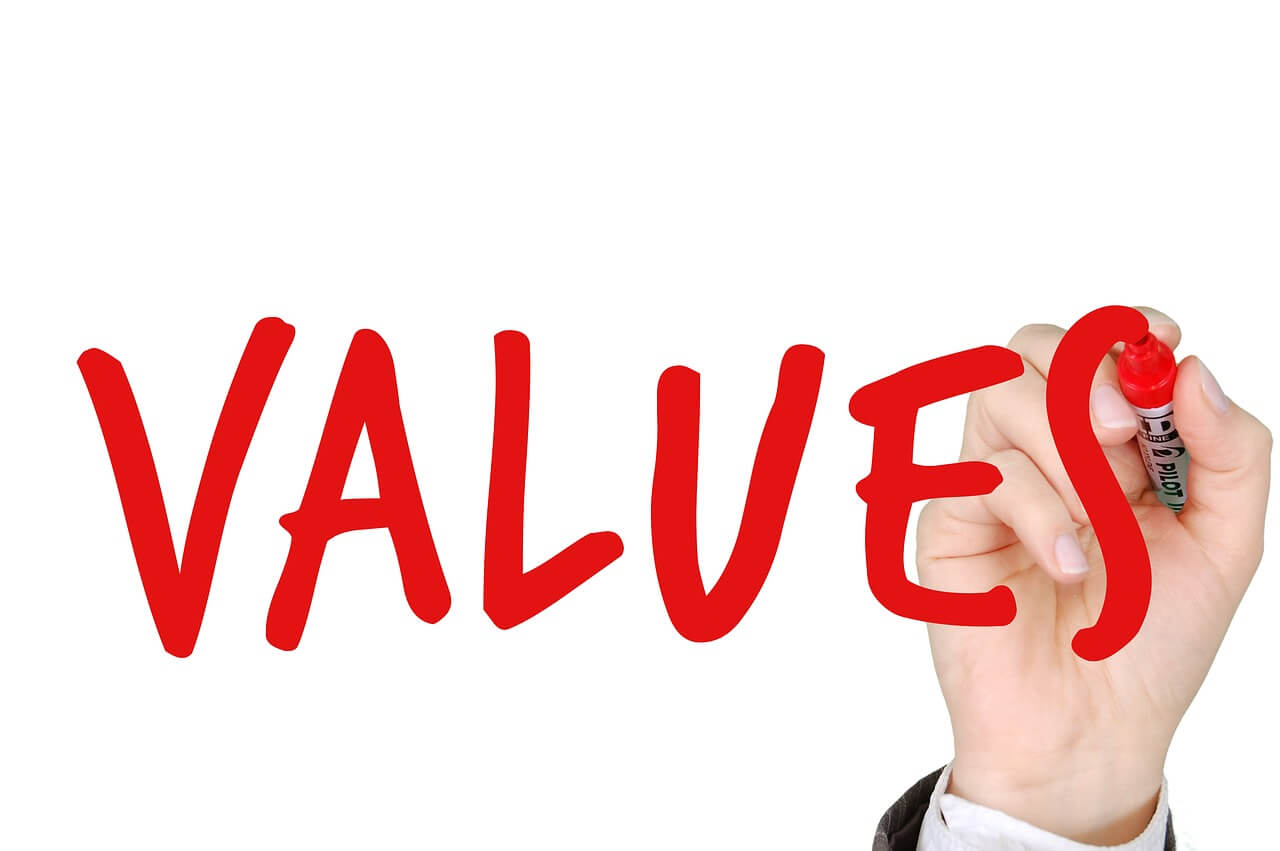 Organizational Culture - Adhere to Values