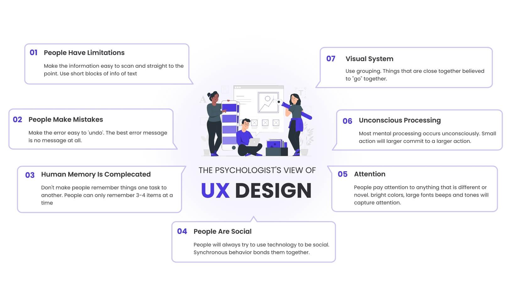 UX Design Principles - psychological aspects