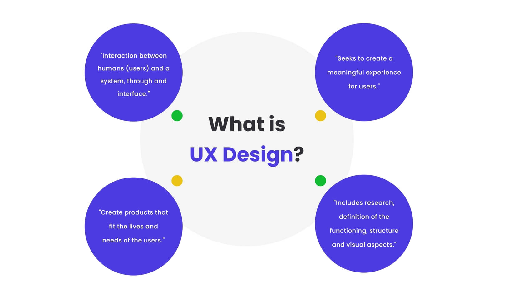 UX Design Principle - a meaningful user experience