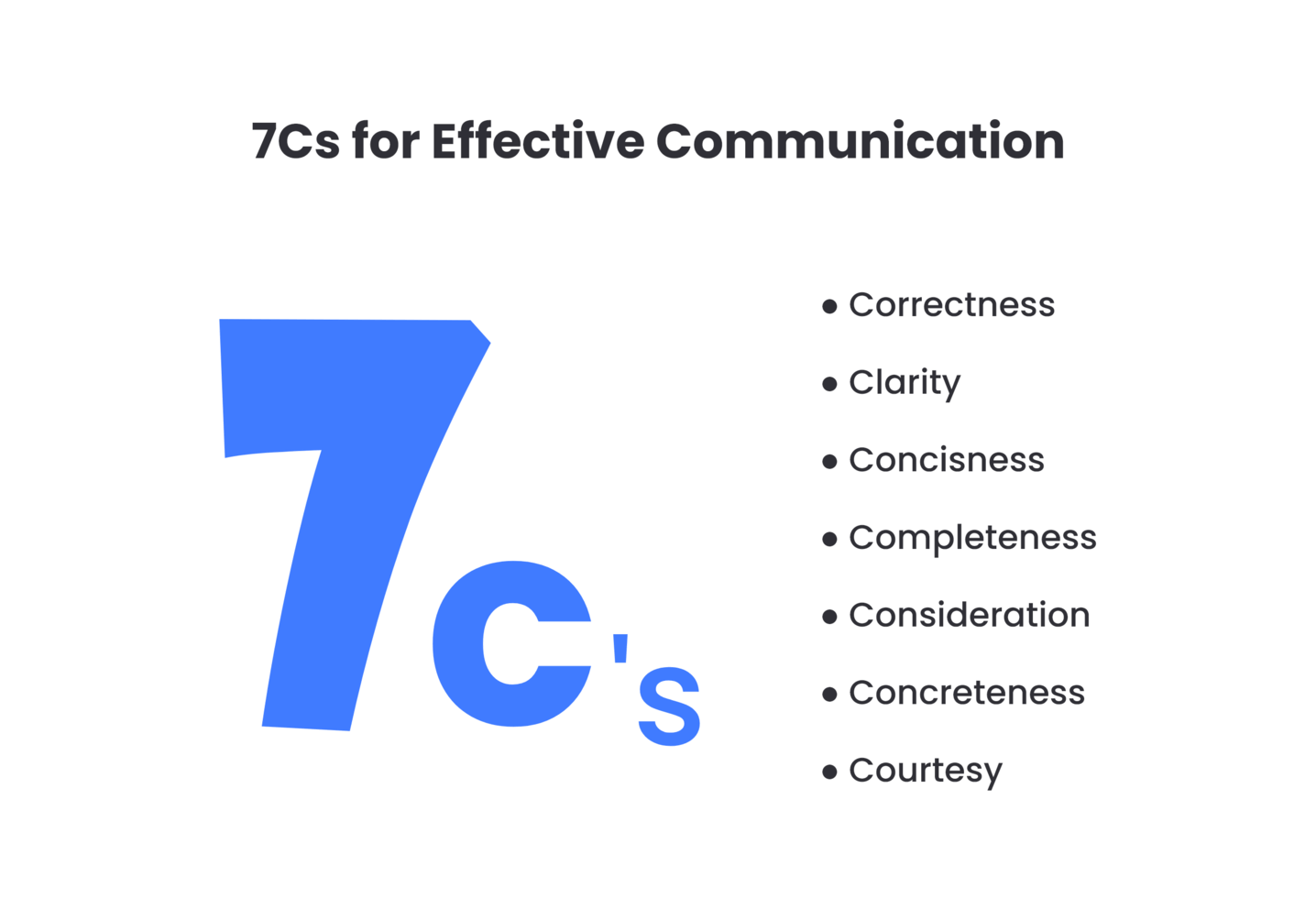 7Cs of Effective Workplace Communication