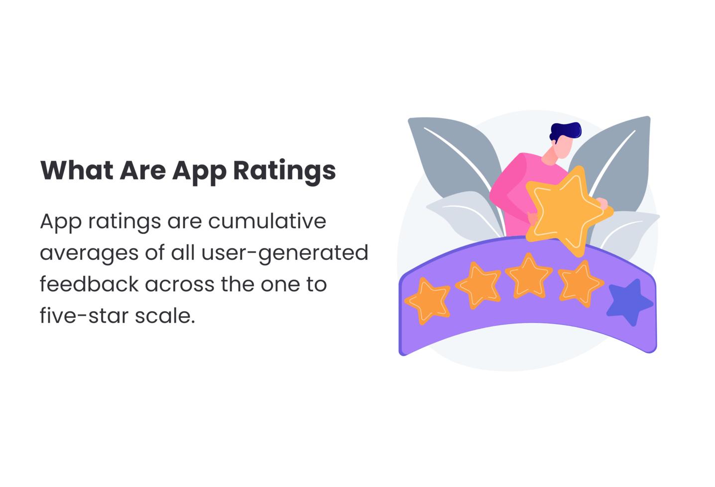Mobile App Ratings