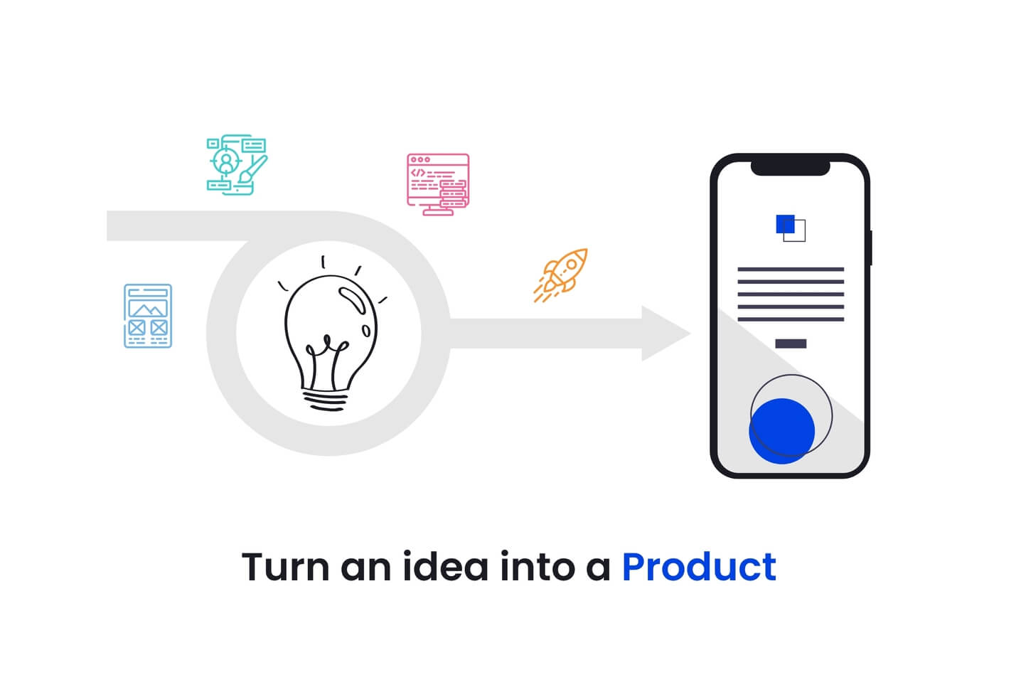 Turning an App Idea to a Product