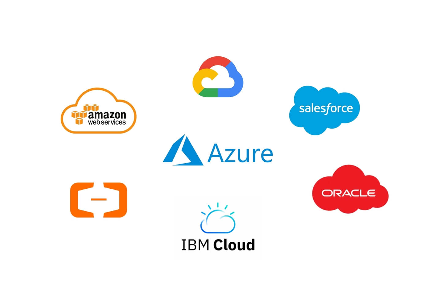 Leading Cloud Service Providers