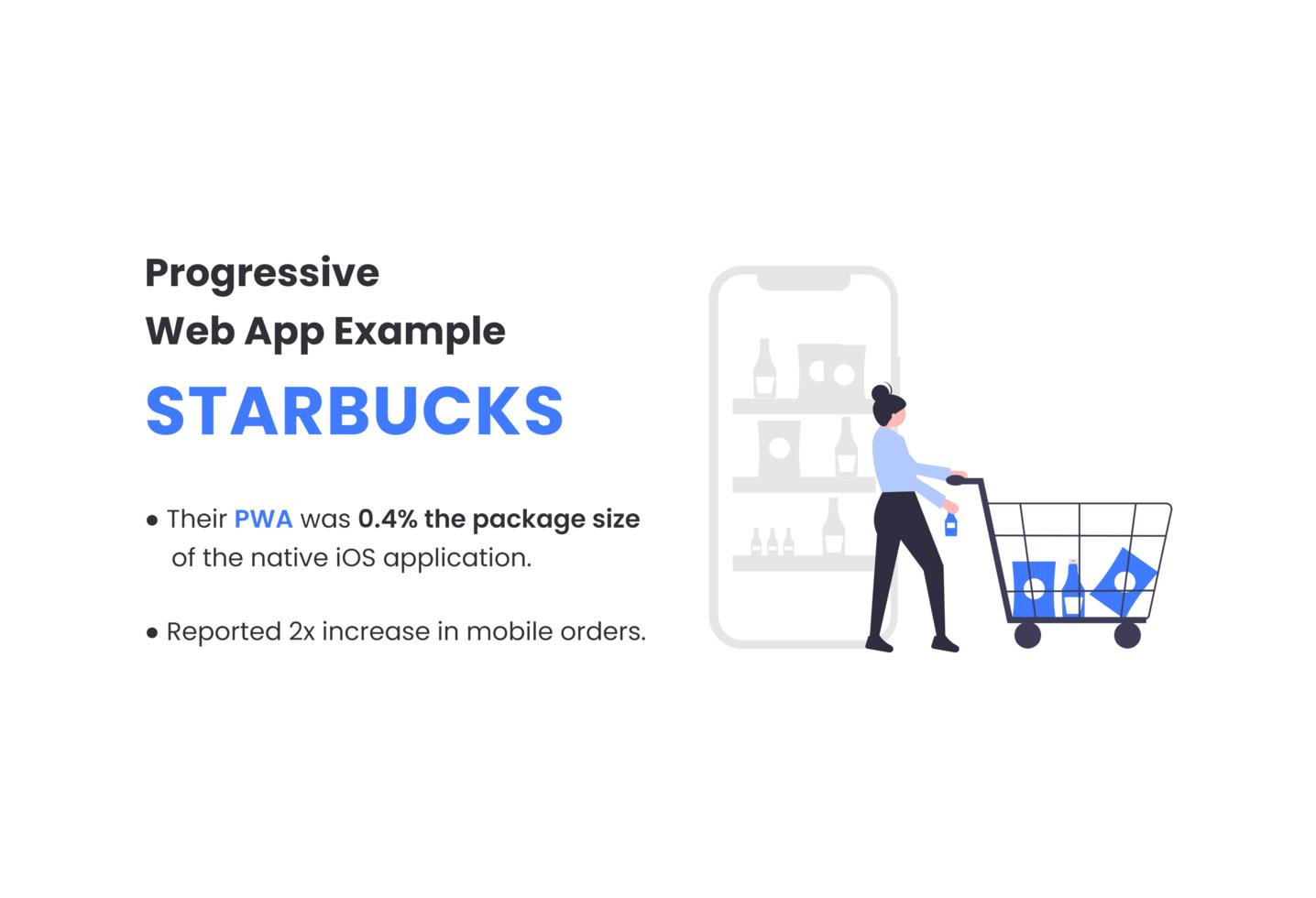 Progressive Web App Examples
