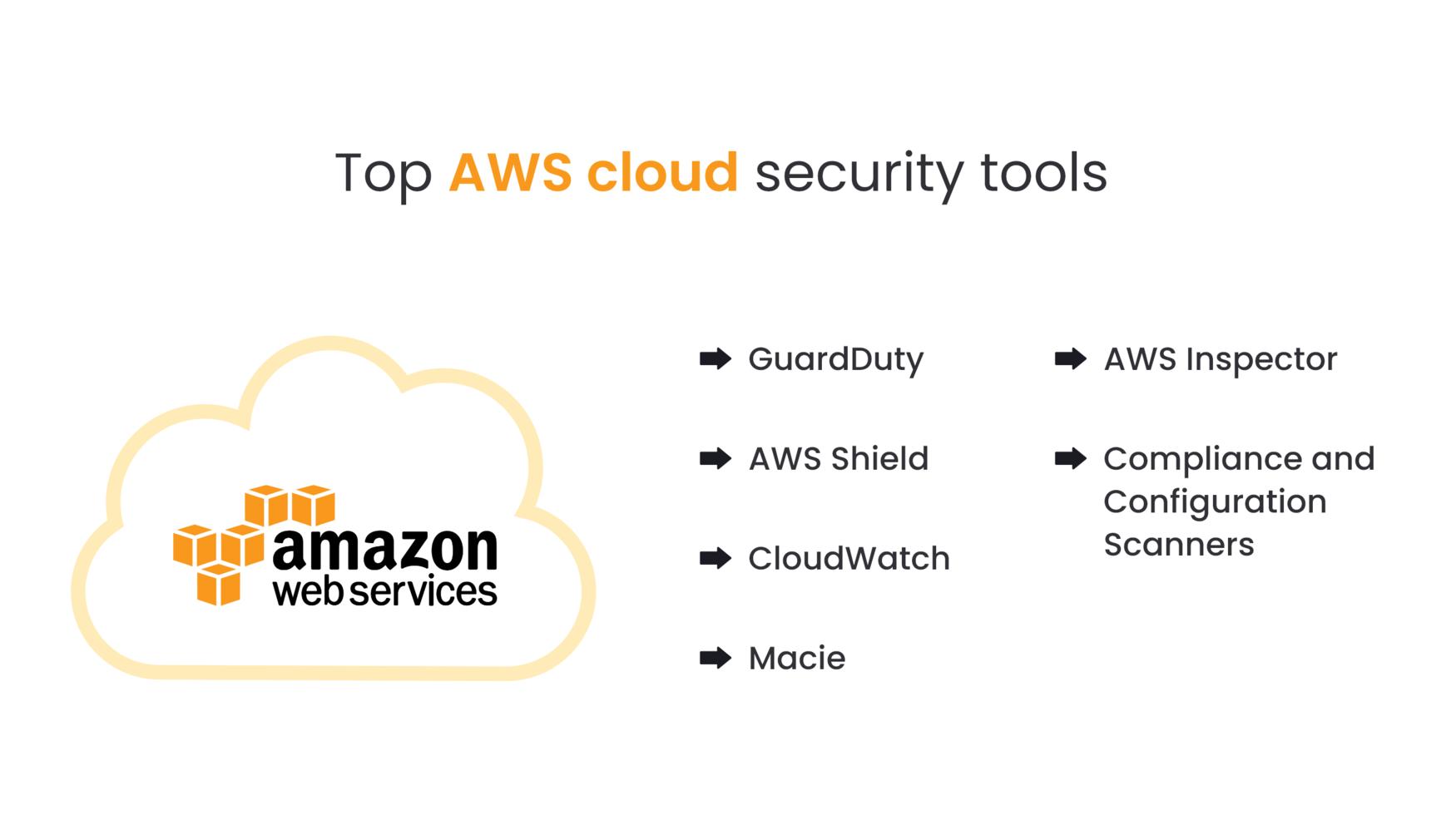 AWS  Cloud Security Tools