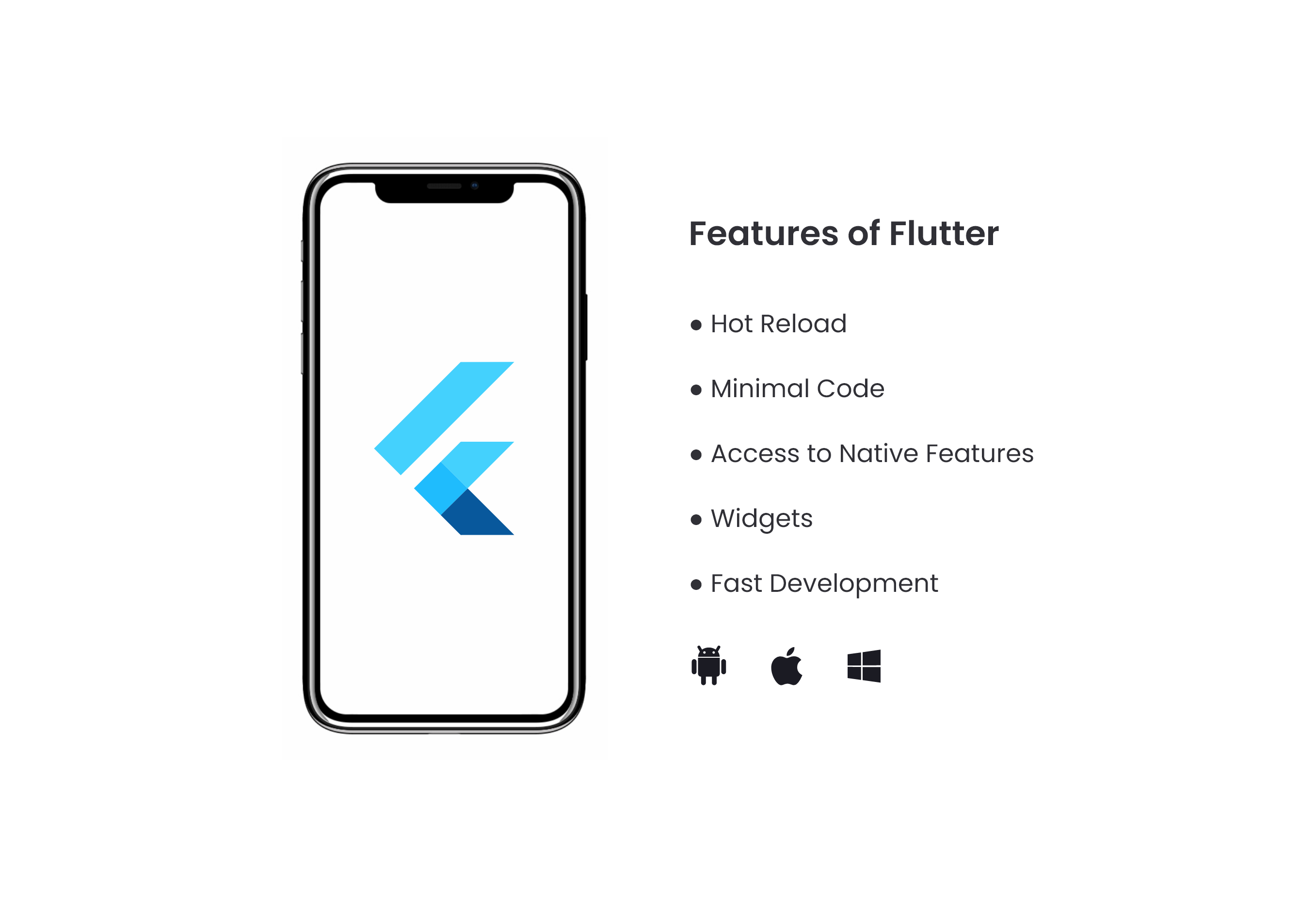 Features of Flutter