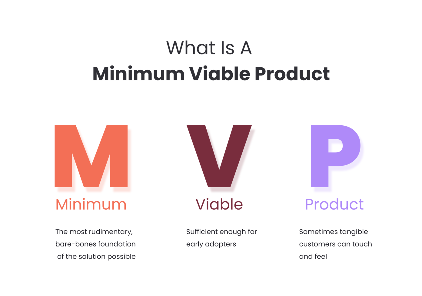 Minimum Viable Product - What Is it