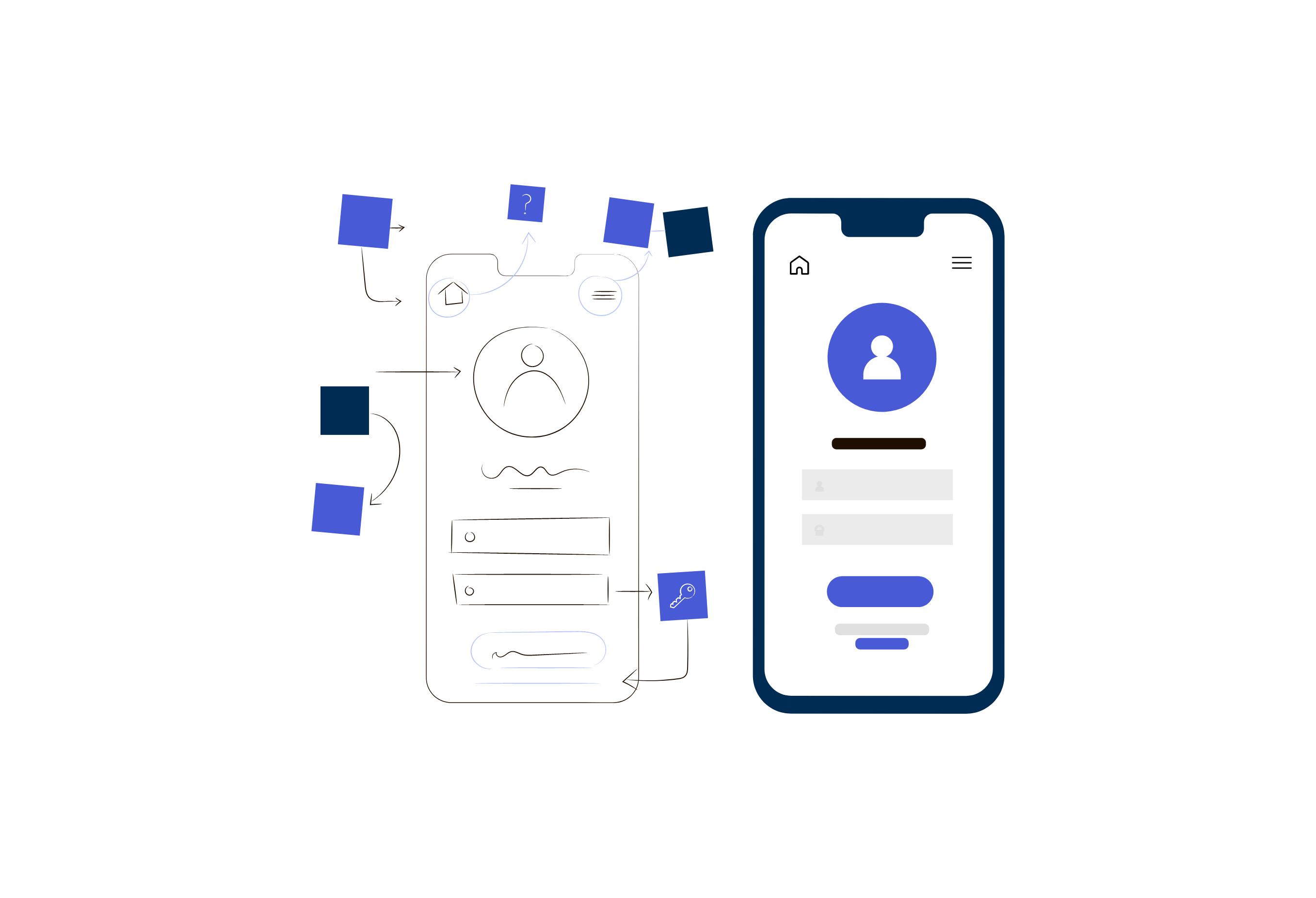 Mobile Application Development Process - Wireframes